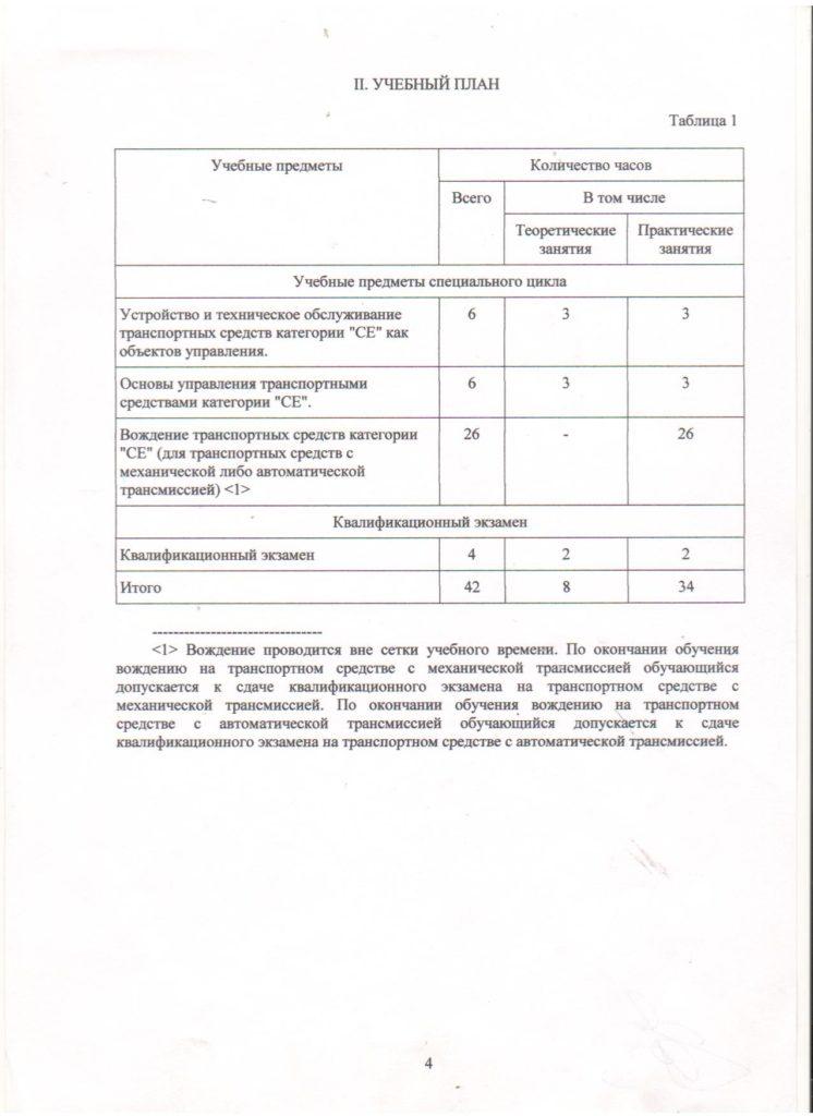 Программа CE план